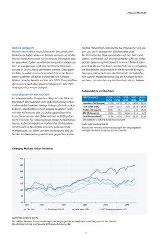 Page 11 of DAX IM GLOBALEN VERGLEICH