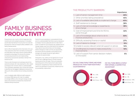 Page 10 of FAMILY BUSINESS PRODUCTIVITY