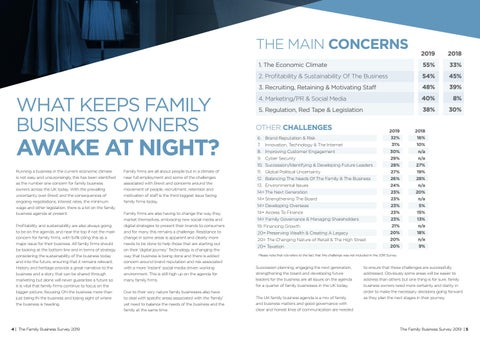 Page 4 of WHAT KEEPS FAMILY BUSINESS OWNERS AWAKE AT NIGHT?