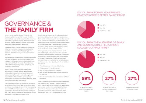 Page 8 of GOVERNANCE & THE FAMILY BUSINESS