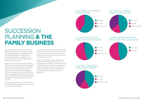 Page 9 of SUCCESSION PLANNING & THE FAMILY BUSINESS