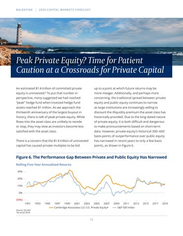 Page 14 of Peak Private Equity? Time for Patient Caution at a Crossroads for Private Capital
