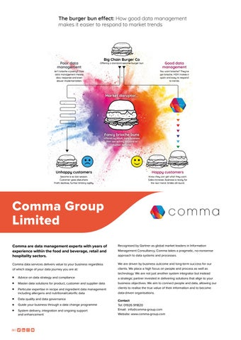 Page 56 of Comma Group Limited