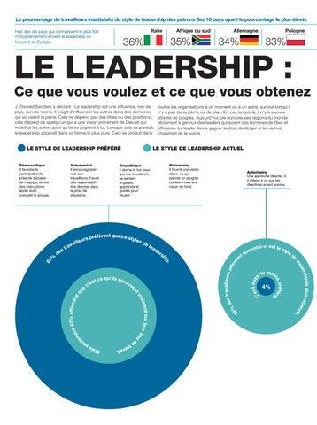 Page 14 of Infographie LE LEADERSHIP : ce que vous voulez