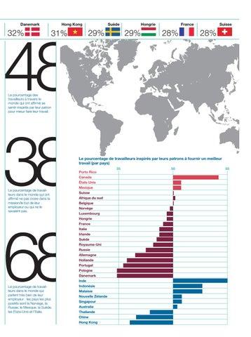Page 15 of Infographie LE LEADERSHIP : ce que vous voulez