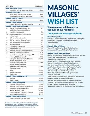 Page 23 of Masonic Villages Wish List