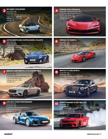 Page 25 of SUPER CARS