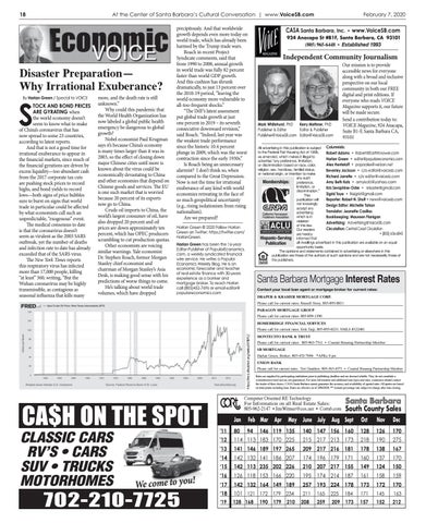 Page 18 of Local Interest Rates