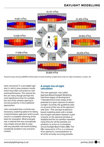 Page 15 of Aperture-Based Daylight Modelling: a new direction for daylight planning