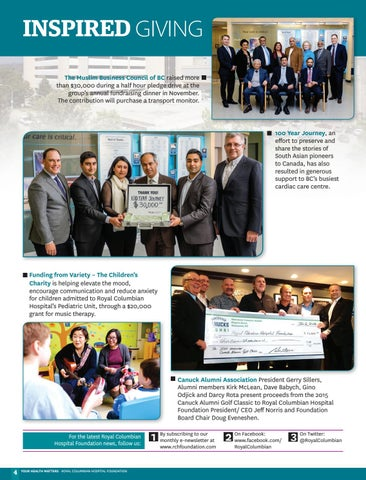 Page 4 of Inspired giving