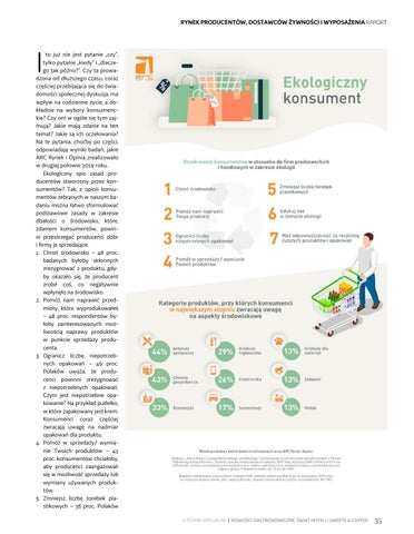 Page 35 of Konsumpcja a ekologia