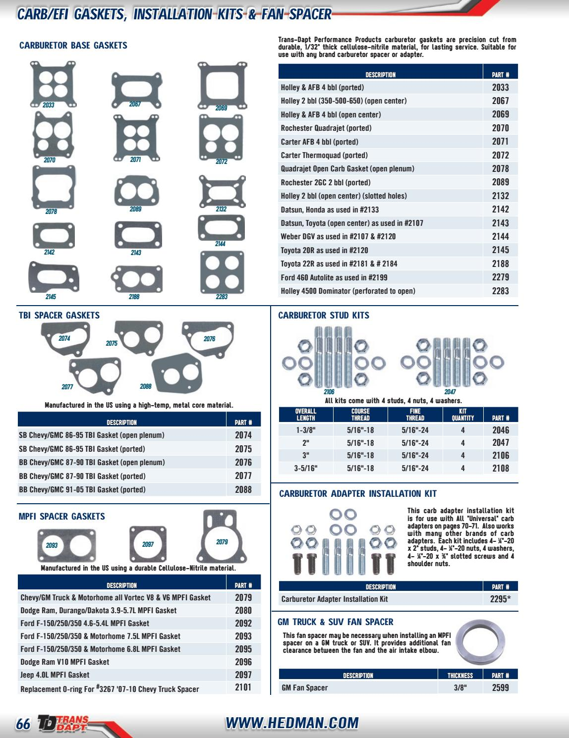 Trans-Dapt 2133 Carburetor Adapter