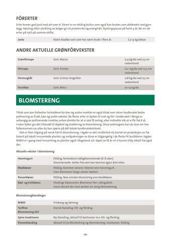Page 36 of Blomstereng
