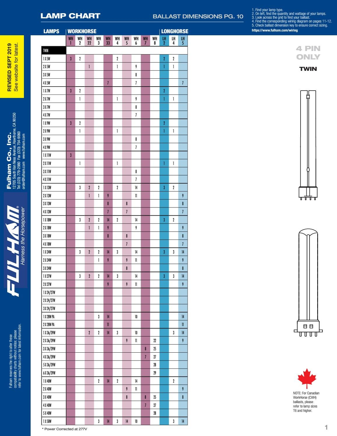 277v wiring diagram fulham wiring diagrams lamp compatibility chart by fulham co   inc  fulham wiring diagrams lamp