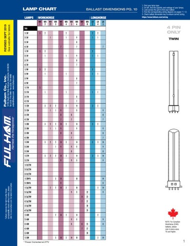 t12ho ballast wiring diagram fulham wiring diagrams lamp compatibility chart by fulham co   inc  fulham wiring diagrams lamp