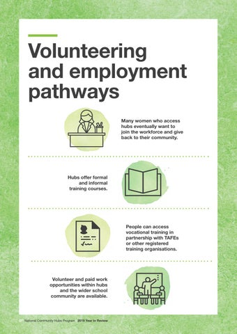 Page 28 of Volunteering and employment pathways