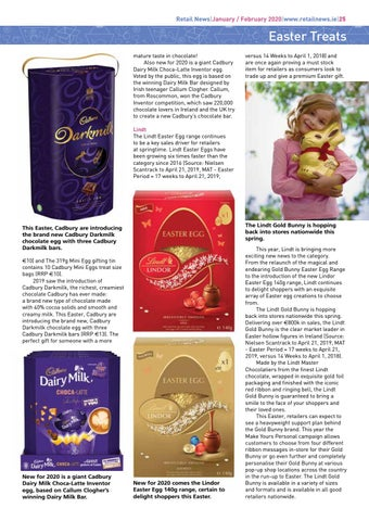 Page 27 of Easter Treats