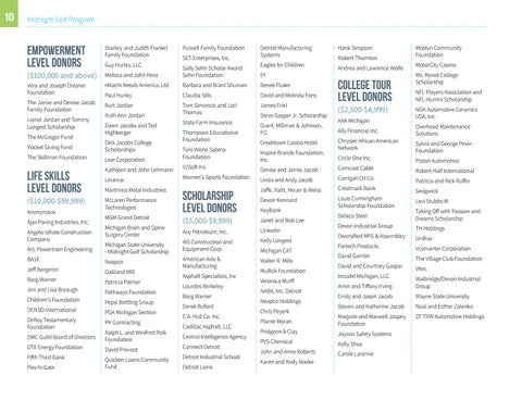 Page 12 of We Love Our Donors