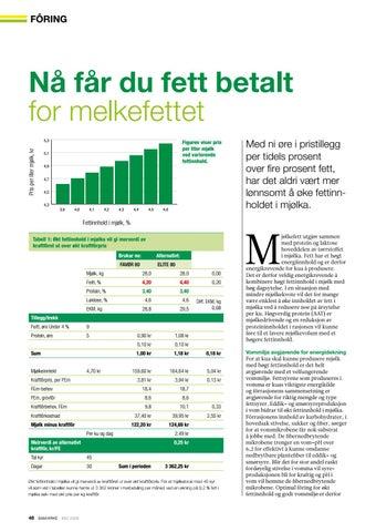 Page 46 of Fett betalt for melkefettet