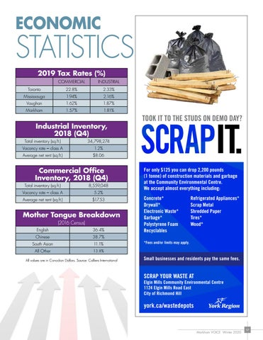 Page 17 of Economic Statistics you Need to Know