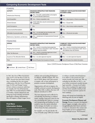 Page 11 of Build Economic Development Momentum With Tools, Teams, and Tactics