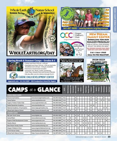 Page 23 of CAMPS