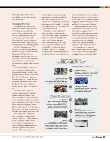 Page 85 of Gebrakan KPH Sukabumi Lewat KUSUKABUMIKU