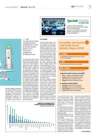 Page 5 of Dal mondo all'Italia. Viaggio nel settore della e-mobility