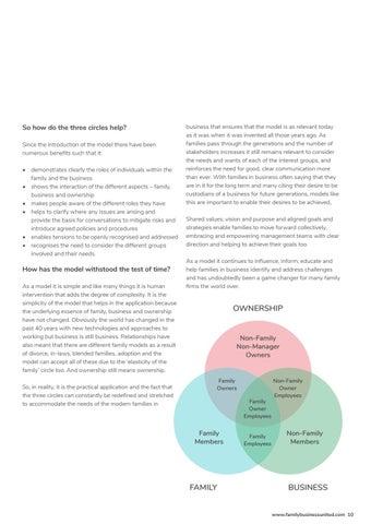Page 15 of CIRCULAR SIMPLICITY