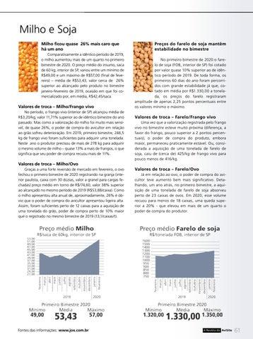Page 61 of Matérias-Primas