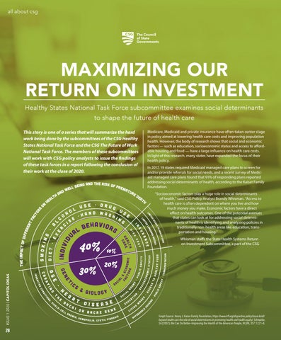 Page 30 of Maximizing Our Return on Investment