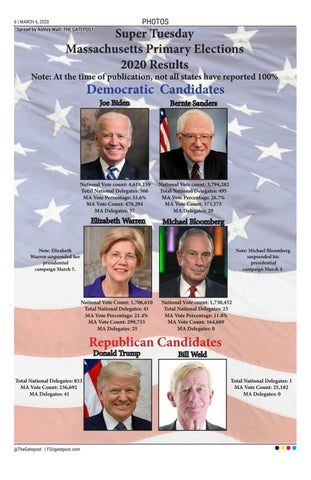 Page 6 of PRIMARY ELECTIONS pg