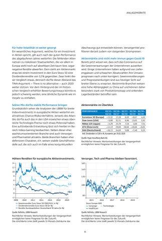 Page 11 of Aktien bleiben attraktiv
