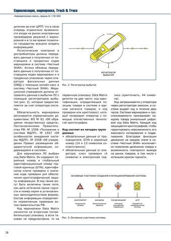 Page 74 of Сериализация, маркировка, Track Trace