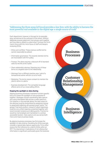 Page 23 of Redefining Business Processes: Unleashing the Most Powerful Tool of the Digital Age