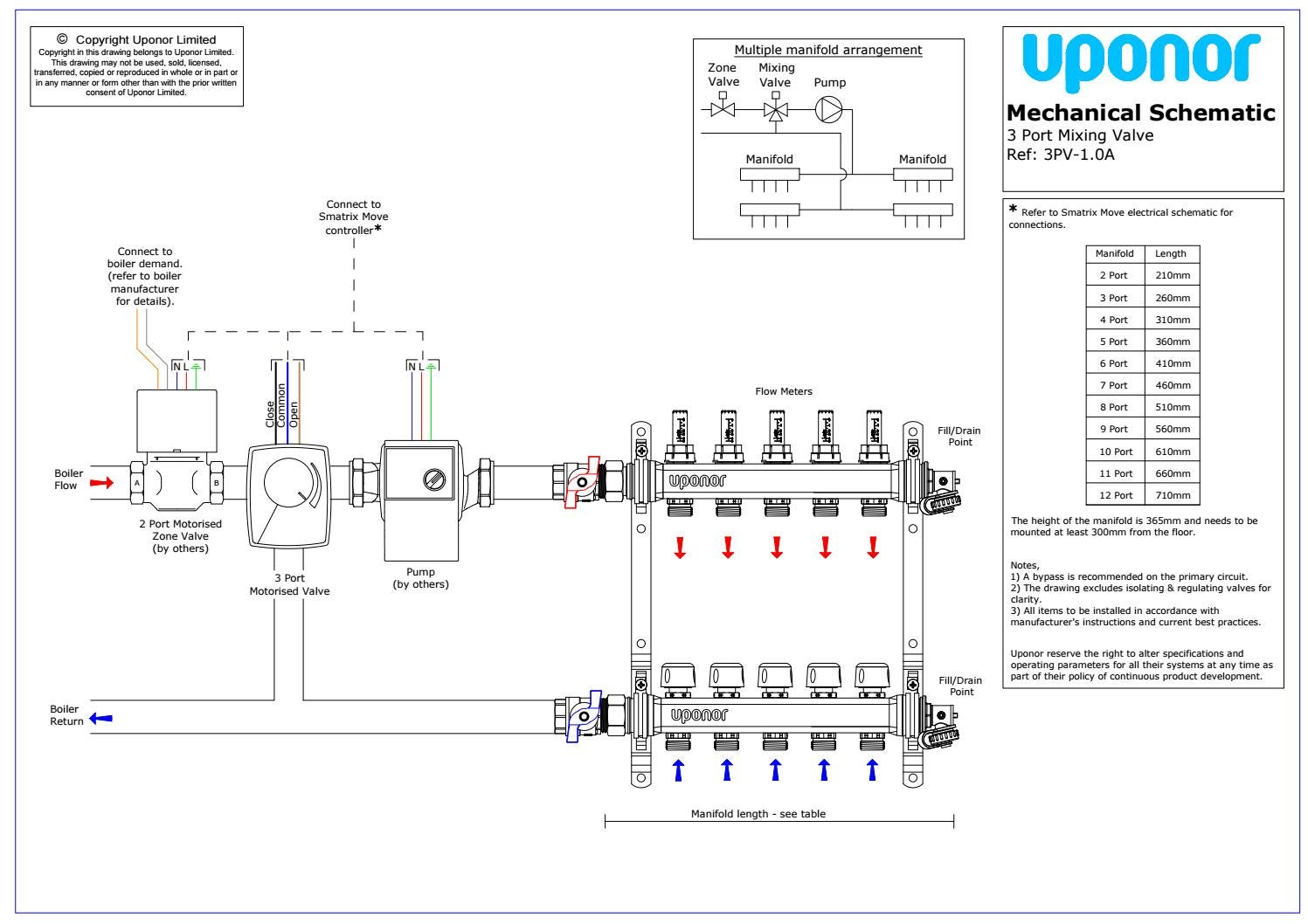 3 Port Valve 3pv 1 0a Wiring Diagram By Uponor Uk Issuu