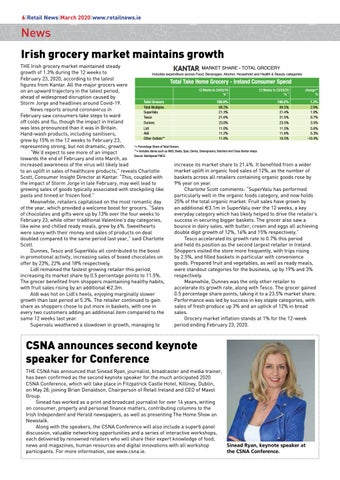 Page 8 of Irish grocery market maintains growth; CSNA announces second keynote speaker for conference