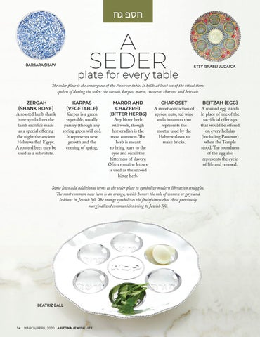 Page 34 of PASSOVER A seder plate for every table