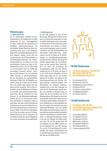 Page 42 of projekte