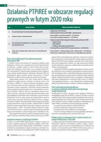 Page 14 of RAPORT Z DZIAŁAŃ LEGISLACYJNYCH