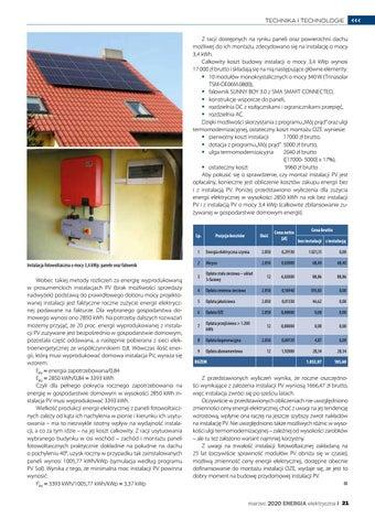 Page 21 of Instalacja fotowoltaiczna w domku jednorodzinnym