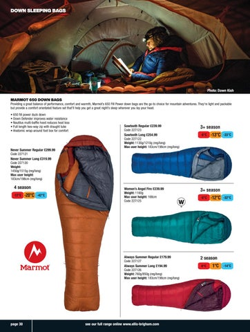Page 30 of Synthetic Sleeping Bags