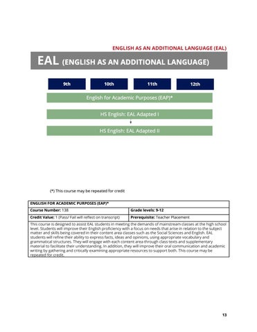 Page 14 of ENGLISH AS AN ADDITIONAL LANGUAGE (EAL