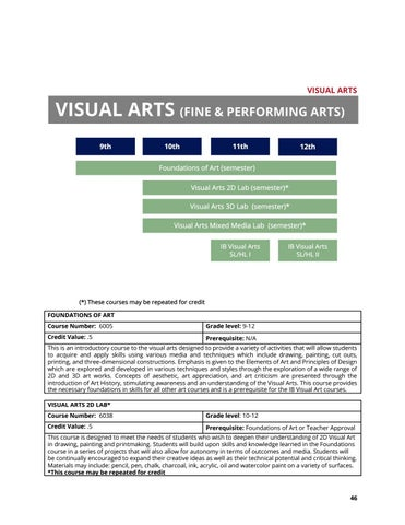 Page 47 of VISUAL ARTS