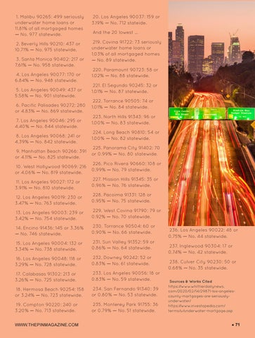 Page 71 of Real Estate developments in Corona Los Angeles county mortgages are