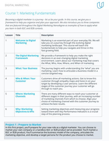Page 3 of Social Media Landscape First, it's important to understand the social media landscape. Plan your approach with the help of two popular frameworks and align your strategy with the customer journey
