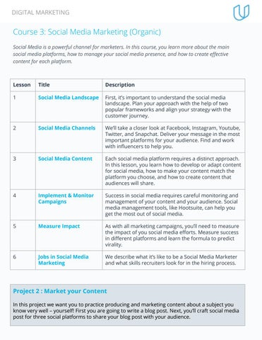Page 5 of Social Media Content Each social media platform requires a distinct approach. In this lesson, you learn how to develop or adapt content for social media, how to make your content match the platform you choose, and how to create content that audiences will share