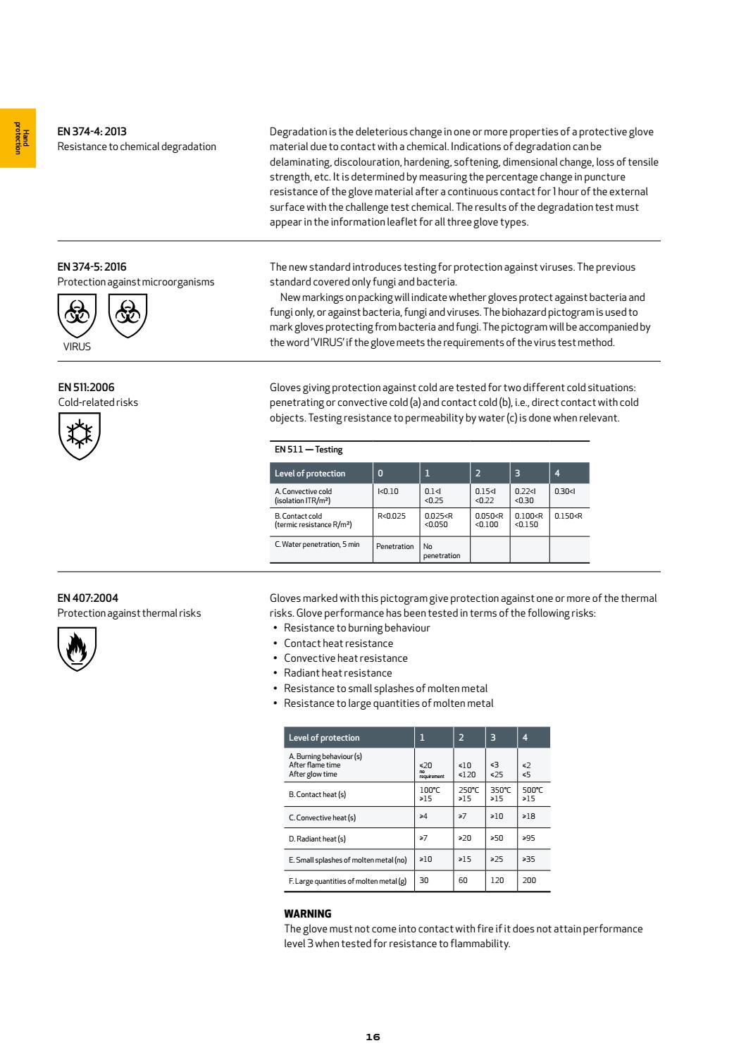 Ejendals Main Catalogue 2020 EN page 16