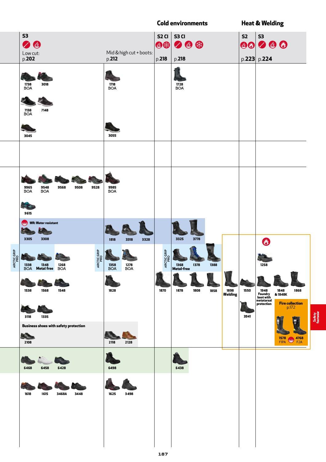 Ejendals Main Catalogue 2020 EN page 187