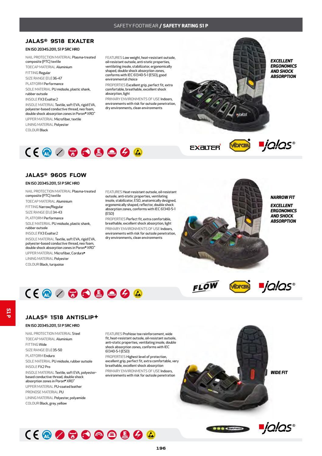 Ejendals Main Catalogue 2020 EN page 196